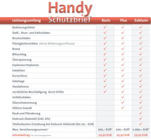 Handyschutzbrief2.docx